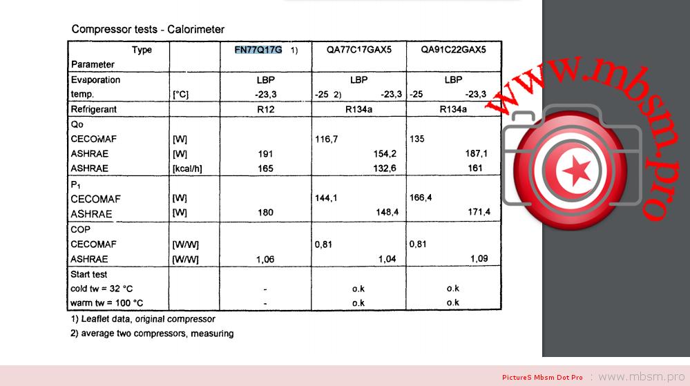 mbsm-dot-pro-mbsmpro--fn77q17g--14hp--electrostar---r12-refrigerator-compressors--220v5060hz--1ph-for-refrigeratorfreezer