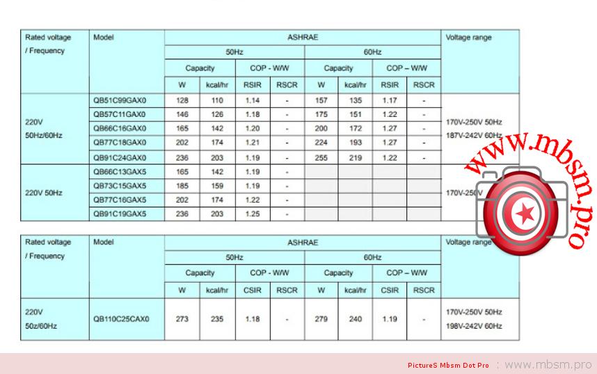 mbsm-dot-pro-mbsmpro--qb73c15gax5-r134a--refrigeration-compressor-14-hp-panasonic-compressor-catalogue-qb-series---1ph--220v-50hz