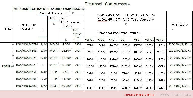 mbsm-dot-pro-mbsmpro--tecumseh-refrigeration-compressor-cae9460z-r404a-refrigerant--12hp-1phphase--220v-to-240v