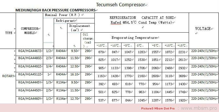 mbsmpro--tecumseh-refrigeration-compressor-cae9460z-r404a-refrigerant--12hp-1phphase--220v-to-240v-mbsm-dot-pro