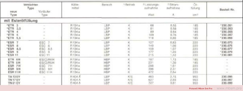 mbsm-dot-pro-mbsmpro--compressor-esc-85-r134a-necchi-530591--15-hp-159-w