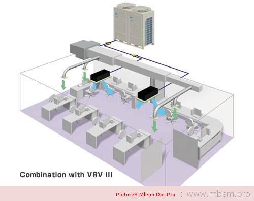 mbsm-dot-pro-mbsmpro--vrv-variable-rfrigrant-volume------