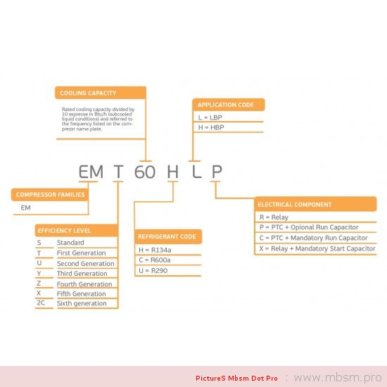 mbsm-dot-pro-mbsmpro--compresseur-aspera--embraco-nek2168gk--r404ar507----lbp-34-hpnominal-output-707-w