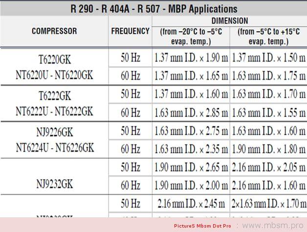 choice-of-capilllary--embaraco-aspera-mbsm-dot-pro