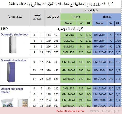compresseur-zel--200w-hdl200a-r600a-lbp-14-hp-mbsm-dot-pro