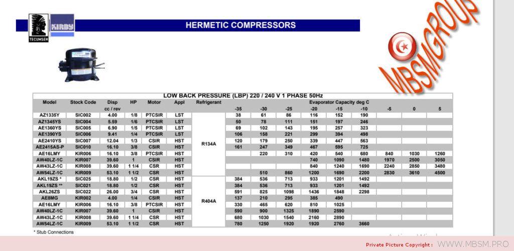 tecumseh-compressor-model-ae4448ysrefrigeration-compressor-avec-condensateur-r134a--lra-195a--220-v-50hz--38-h-csir--mediumhigh-back-pressure-mbsm-dot-pro