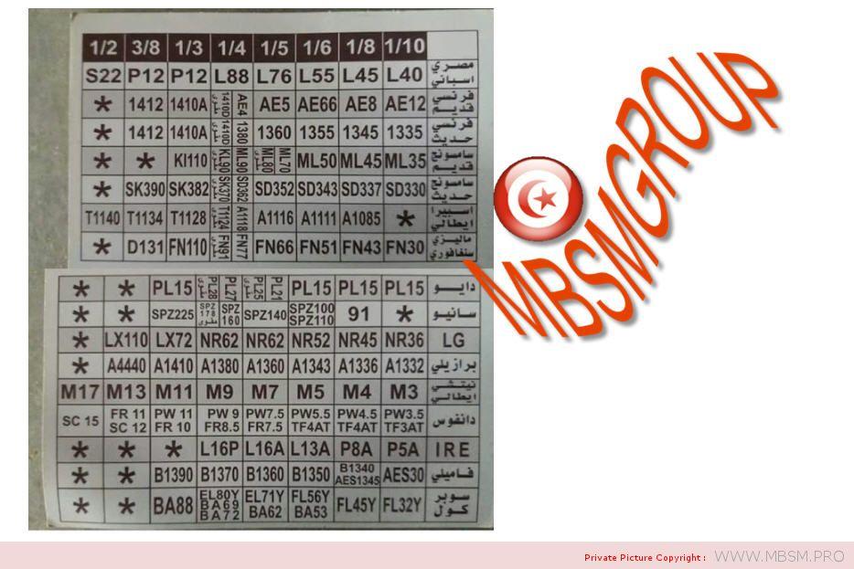 super-cool-ba53lb-ba53-lbp--r12--16-hp--220240v-50hz-mbsm-dot-pro