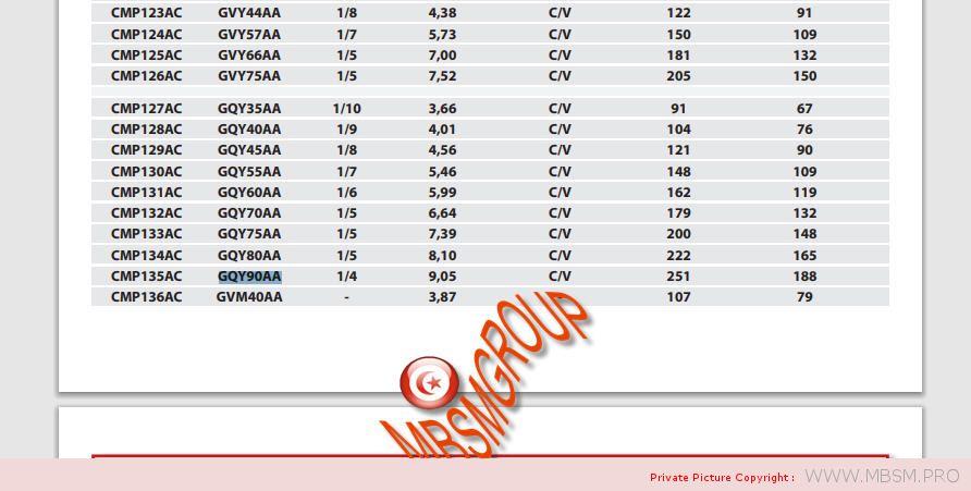 compressor--konor---gqr90aa-r134a-220240v-50hz-lbp--rsir-101kg-14hp-220w-mbsm-dot-pro