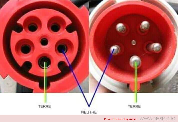 prise-industrielle-prise-triphas-ip44-3plesneutreterre-5-ples-mbsm-dot-pro