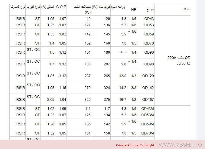 qd43--16-hp-220v-5060hz---r12-rrir-mbsm-dot-pro