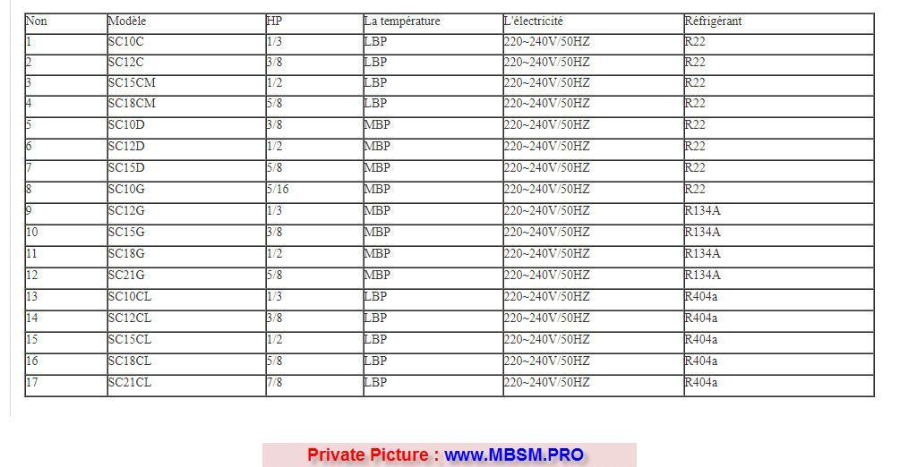 compresseur-dentreposage-au-froid-de-conglateur--sc12g--secop-certification-ce-13-puissance-en-chevaux-de-mini-type-rfrigrateur-r134-danfos-mbsm-dot-pro