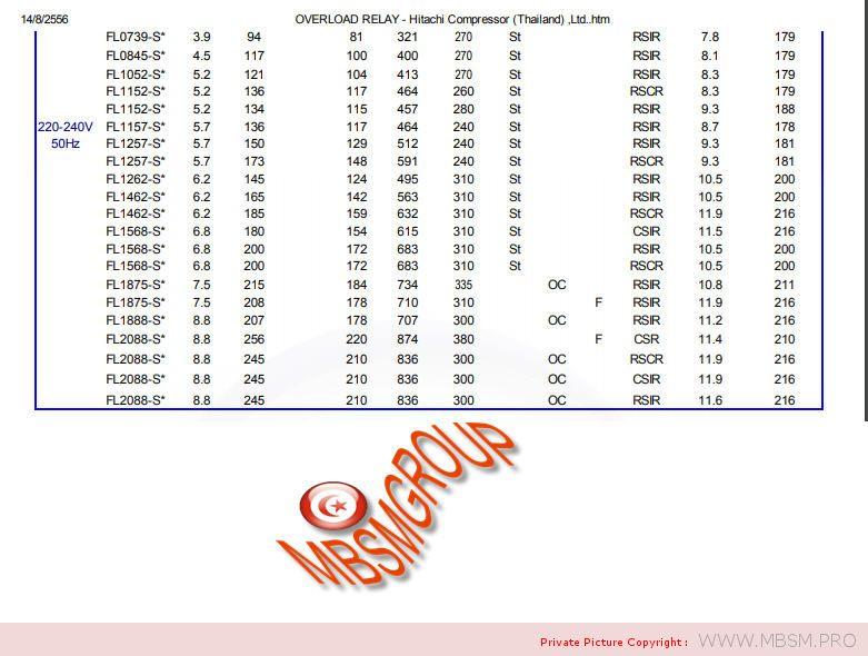 fl20s88nab-fl2088-static-13hp--245w--220v50hz-134a-mbsm-dot-pro