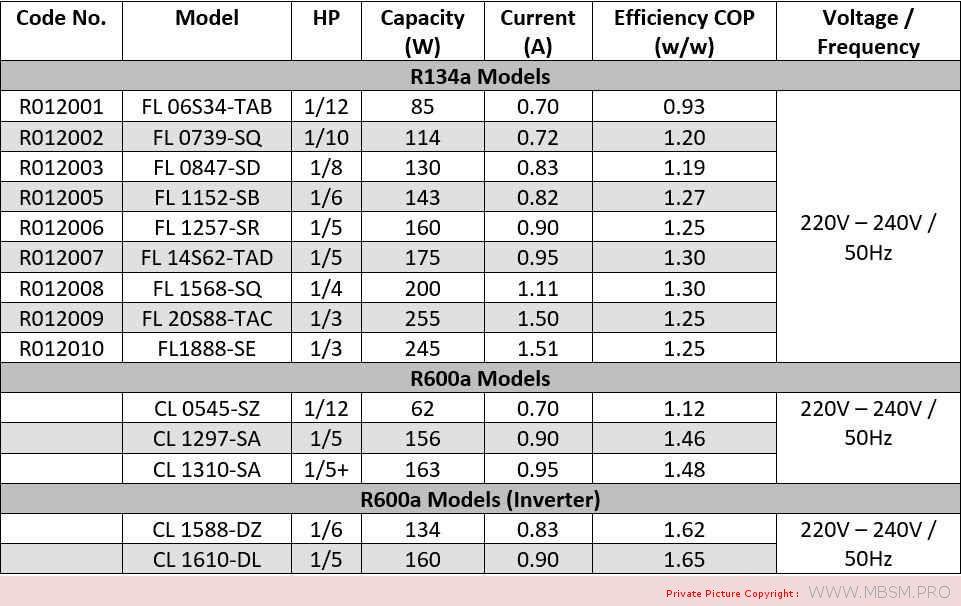 hitachi-freezing-compressor-r600a-cl1610dl-inverter-15hp-615btu--hr-3000rpm-180w3000rpmlbp-100v-5060hz-with-oil-change-mbsm-dot-pro