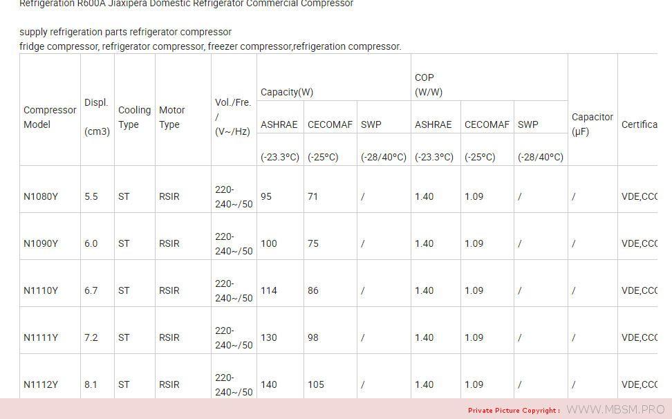 jiaxipera-compresseur-rfrigrateur--indesit-compresseur-indesit-n1112y-140w-15hp-r600-refrigerateur-indesit-ra-27-ix---ra-27-230-l-dimensions-55x140x60-mbsm-dot-pro