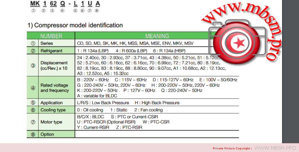 15hp-refrigerator-samsung-compressor-r134a-220240v-sd162ql1ua-ptcrscr-616cc-mbsm-dot-pro