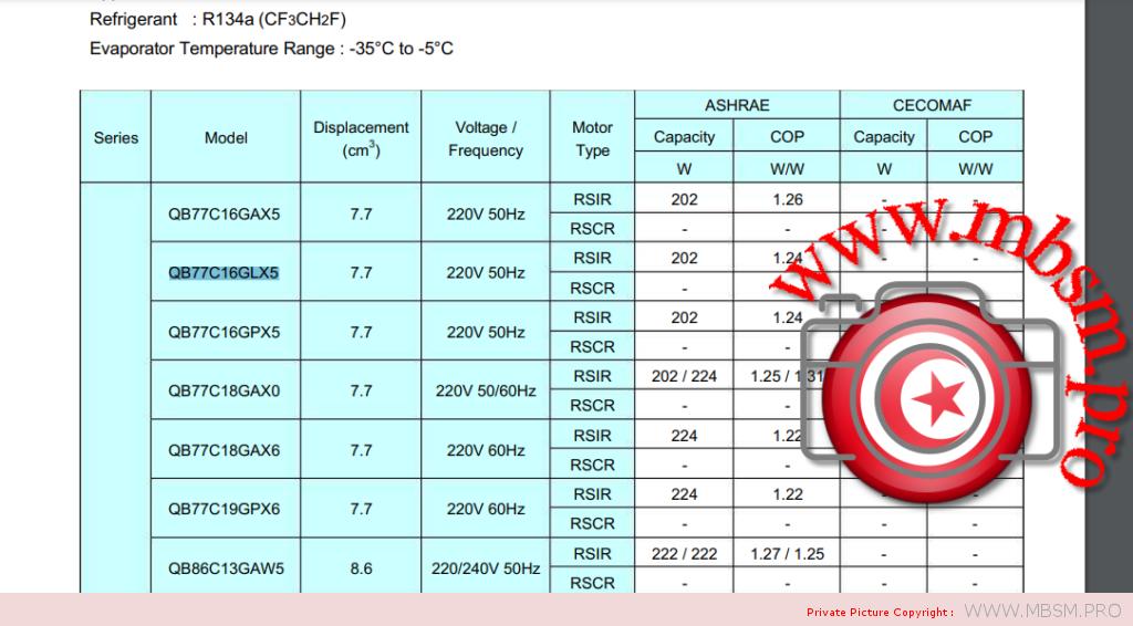 qb77c16gpx5-rsir-reciprocating-compressors--r134a-lbp-202-w-14-hp--q-series--reciprocating-fixed-speed-panasonic-mbsm-dot-pro