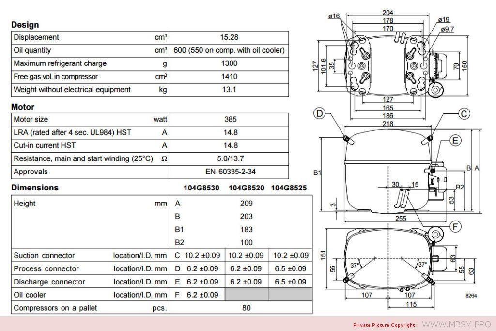 compresseur-danfoss-sc15g-r134a-12hp-5060hz-mbsm-dot-pro