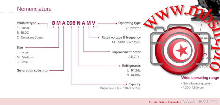 mbsmpro-pdf-compressor-inverter-lg--bsa090njmv-mbsm-dot-pro