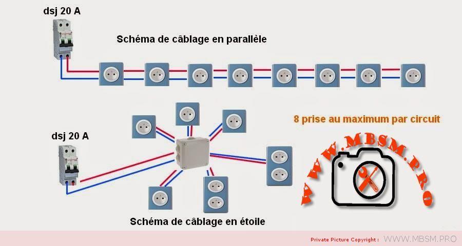 schma-de-cablage-en-parallele-et-shema-de-cablage-en-etoile-mbsm-dot-pro