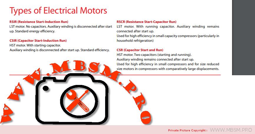 types-of-electrical-motors-rsir-csir-rscr-csr-ptc-ntc-lst-hst-mbp-hbp-lbp-mbsm-dot-pro