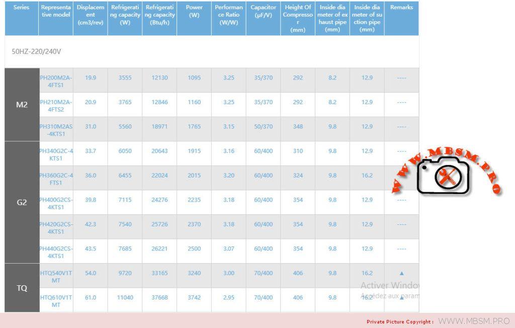 ph360g2c4fts1-22000btu-gmcc-compressor-rotary-air-conditioner-r22--refrigeration-compressor--50hz-220v--240v-mbsm-dot-pro