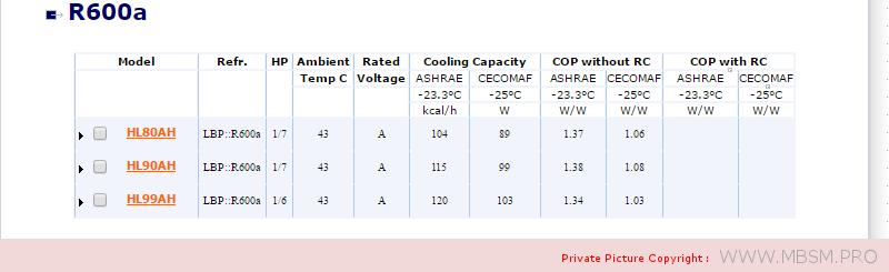 zmc-zanussi-made-in-egypt-compressors-mbsm-dot-pro